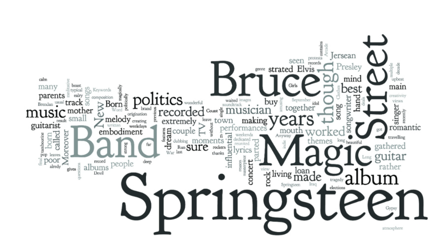 word collage image for Bruce Springsteen